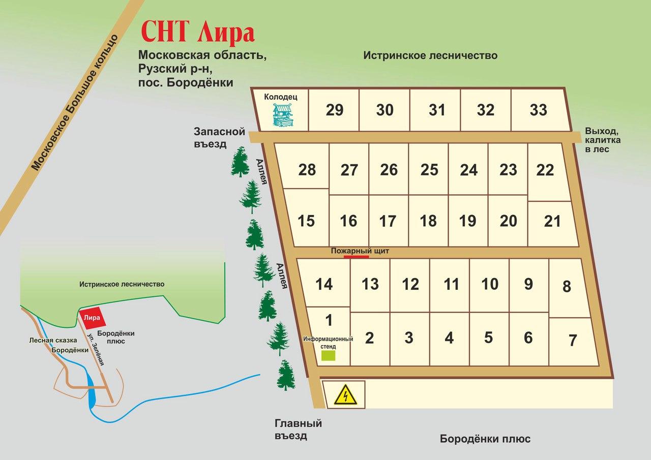схемы СНТ