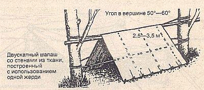 Как построить шалаш своими руками из подручных материалов