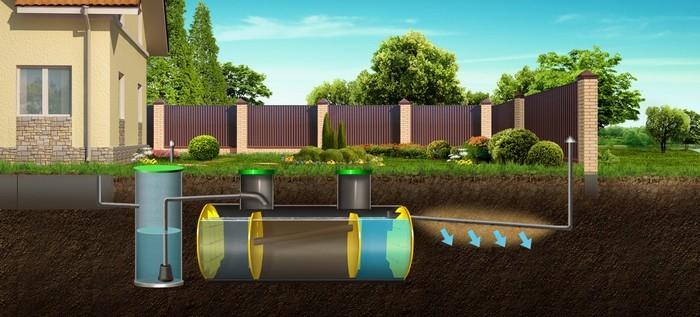 Резервуары для водоотвода